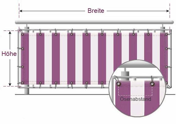 Richtig Messen - Balkon Sichtschutz aus Markisenstoff